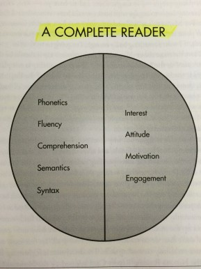 Complete Reader visual