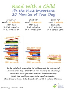 read_with_a_child_infographic