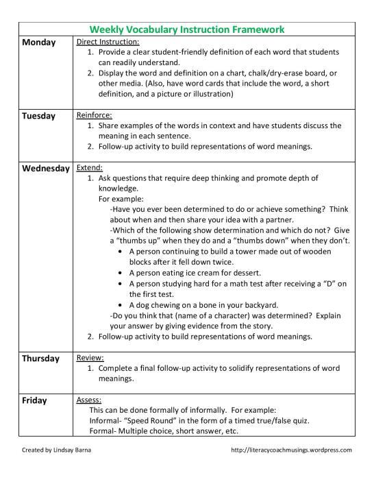 Weekly Vocabulary Instruction Framework