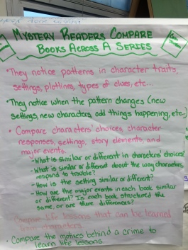 A sample unit anchor chart from a third grade mystery book club series.