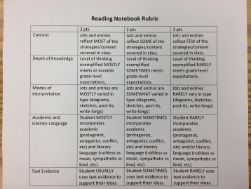 reading-notebook-rubric.jpg